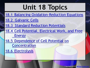 AP Chemistry Power Point: Electrochemistry