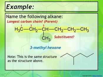 AP Chemistry Power Point: Organic Chemistry