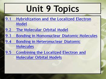 AP Chemistry Power Point and Guided Notes: Hybridization and MO Theory