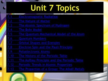 AP Chemistry Power Point and Guided Notes: Atomic Structure and Periodicity