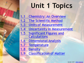 AP Chemistry Power Point and Guided Notes: Introduction to Chemistry