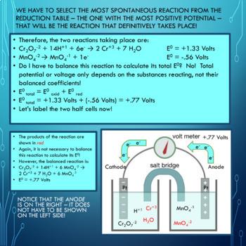 AP Chemistry PowerPoint: Electrochemistry