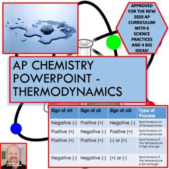 AP Chemistry PowerPoint: Thermodynamics, Entropy, and Gibbs Free Energy