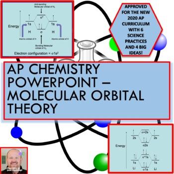 AP Chemistry PowerPoint: Molecular Orbital Theory
