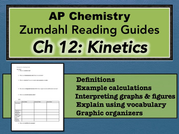 AP Chemistry Reading Guide Zumdahl Chapter 12 - Kinetics