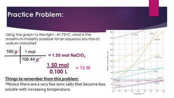 AP Chemistry Solutions Chemistry Powerpoint