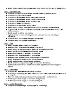 AP Chemistry - Study Guide Handout