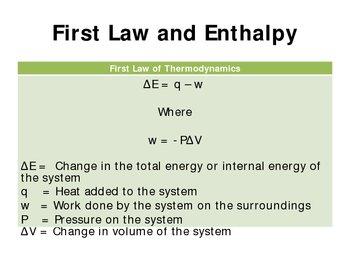 AP Chemistry Thermodynamics and Thermochemistry Power Point