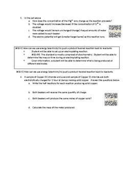AP Chemistry electrochemistry Remediation/exam review