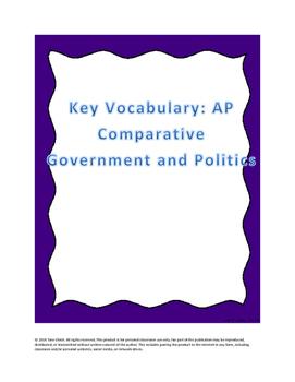 AP Comparative Government Essential Vocabulary List