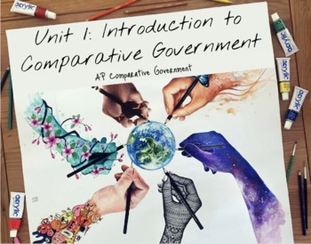 AP Comparative Government: Introduction to Comparative Government PowerPoint