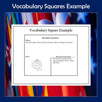 AP Comparative Government and Politics Vocabulary Squares-France