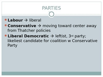 AP Comparative Politics: Great Britain Unit