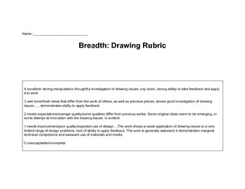 AP Drawing Breadth Rubric, and tracking chart