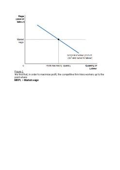 AP Economics Labour Markets Worksheet (Bending Supply Curve), Wages, MRPL
