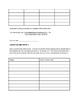 AP Economics Market Basket Index Project
