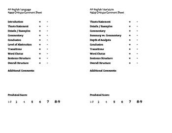 AP English Essay Checklist / Rubric