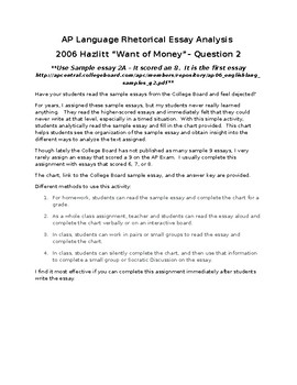AP English Language 2006 Hazlitt Essay Analysis Activity