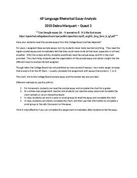 AP English Language 2010 Debra Marquart Essay Activity - Analyzing Models