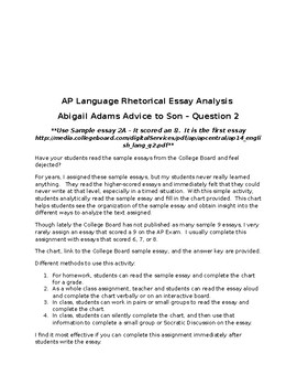 AP English Language 2014 Abigail Adamas Essay Activity - Analyzing Models