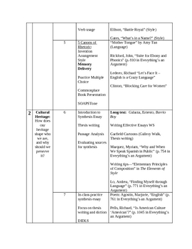 AP English Language & Composition - Long-Term Unit Plans/Course Planner