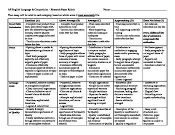 AP English Language & Composition - Definition Essay Research Project