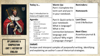 AP English Language & Composition Unit: History of English