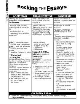 Ap English Language Final Essay Strategies Review Sheet  Tpt