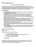 AP English Language Literature Circle Project--exam prep,