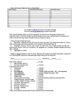 AP English Language: Overview and Detailed Plans for First 20 Weeks