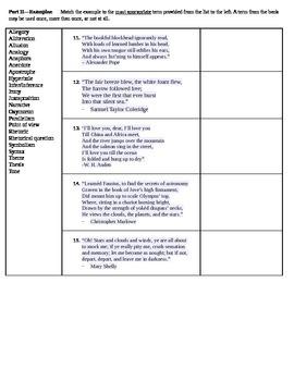 AP English Language Term Tests and Keys