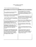 AP English Language and Composition Long Term Plan & Unit Outlines