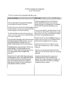 AP English Language and Composition Long Term Plan & Unit