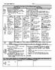 AP English Literature 6-Point Rubric