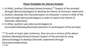 AP English Literature Essay Compass Graphic--with Thesis Templates!