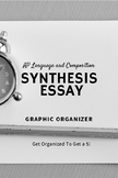 AP English and Composition Synthesis Essay Prewriting Template
