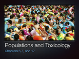 AP Environmental Populations and Toxicology Unit (Flipped Classroom)