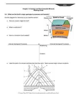 AP Environmental Sci Reading Guide Ch 14 Geology Nonrenewa