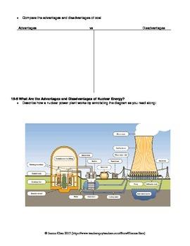 AP Environmental Sci Reading Guide Ch 15 Nonrenewable Energy (Miller)
