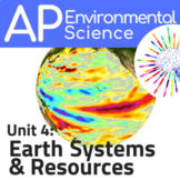 AP Environmental Science (APES) 2019 Review & Resources Un