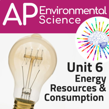 AP Environmental Science APES 2019 Review & Resources Unit 6: Energy Resources
