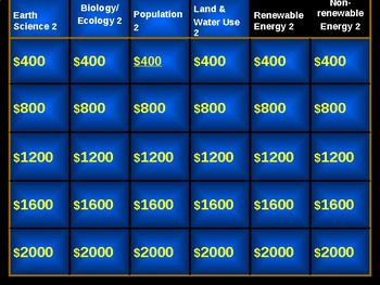 AP Environmental Science Comprehensive Review Jeopardy