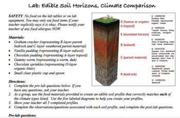 AP Environmental Science Lab - Edible Soil Horizons & Compare Climates/Biomes