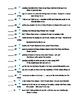 AP European History - Test Review through Tweets