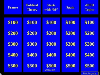 AP European History Jeopardy PowerPoint 2 Review