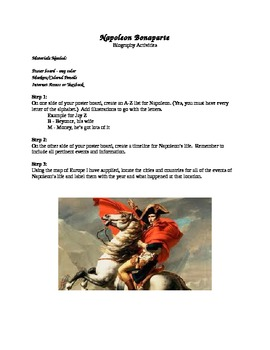 AP European History Napoleon Project