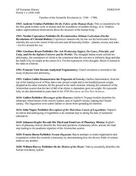 AP European History Period 1 Scientific Revolution Timeline Activity