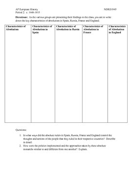 AP European History Period 2 Absolute Monarchies Group Activity Lesson
