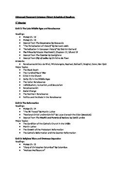 AP European History Syllabus (AP Audit)