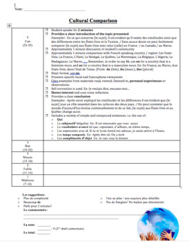 Rubric for the AP French Exam Cultural Comparison